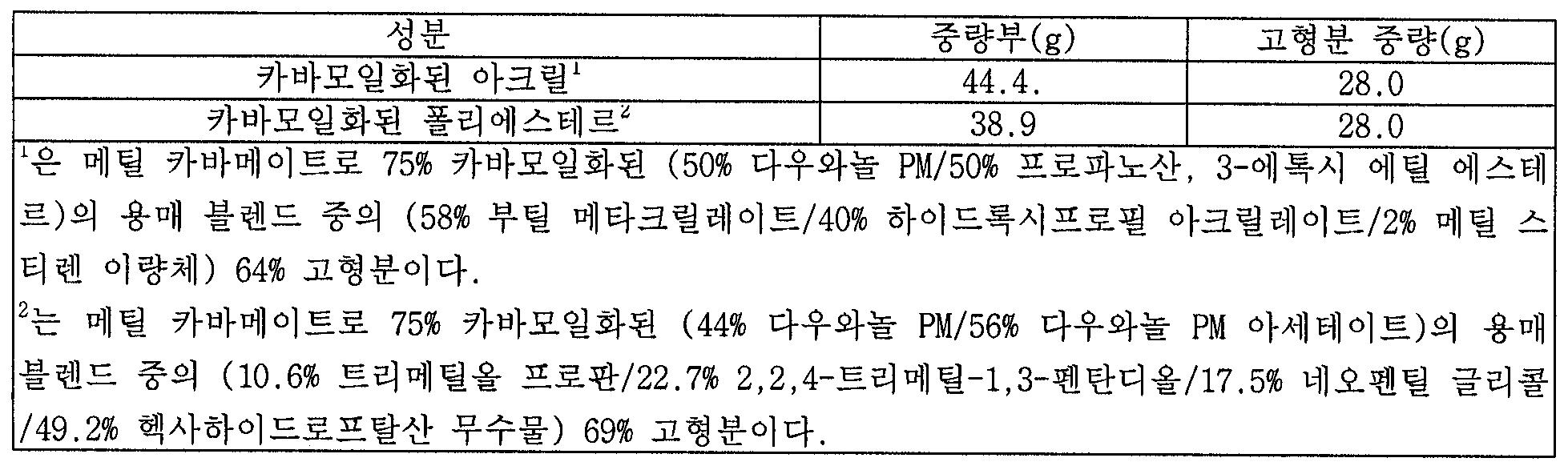 Figure 112004004152066-pct00020