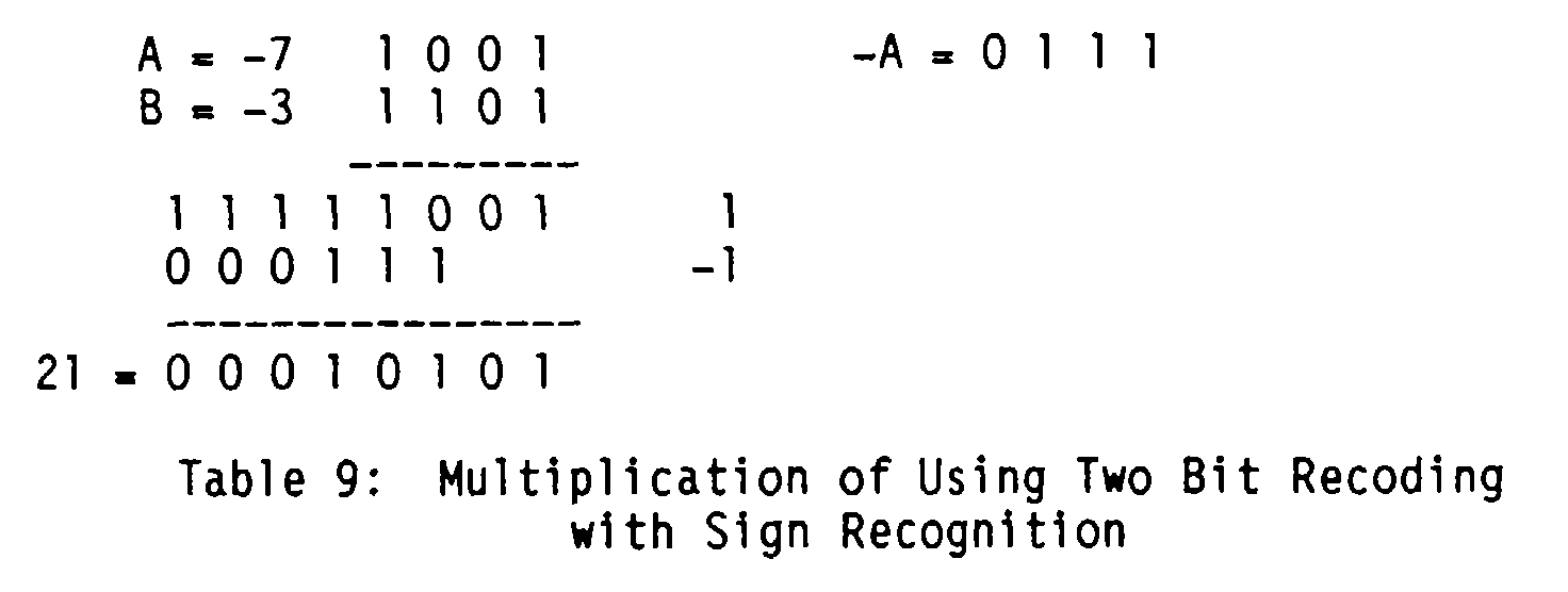 Ep0813143a2 Sign Extension In Plural Bit Recoding Multiplier