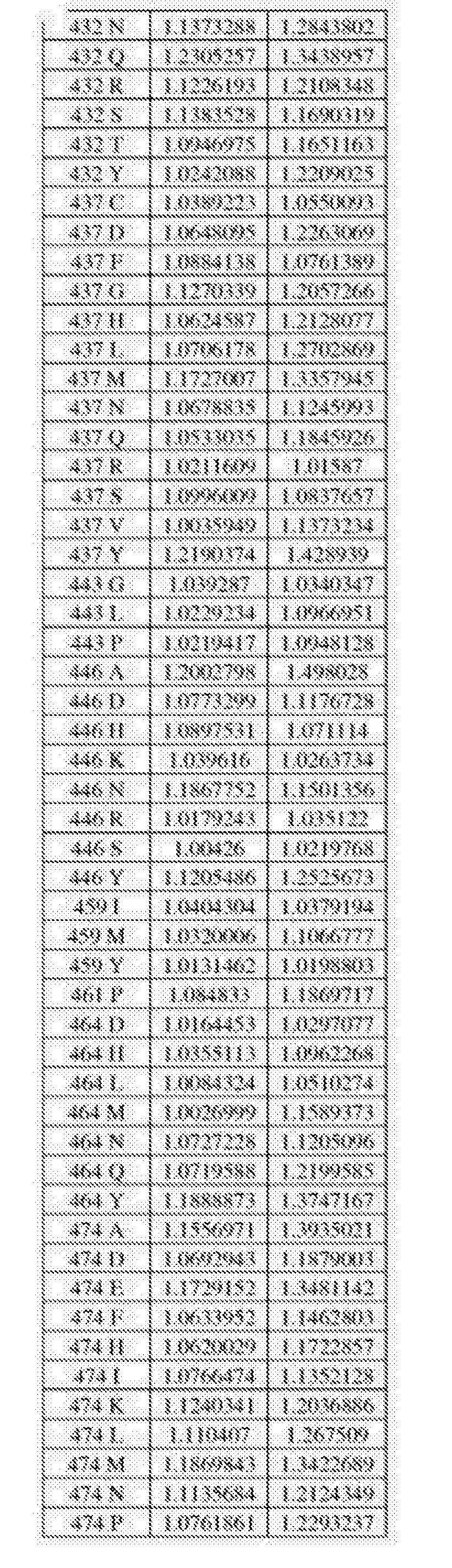 Figure CN105483099AD01091