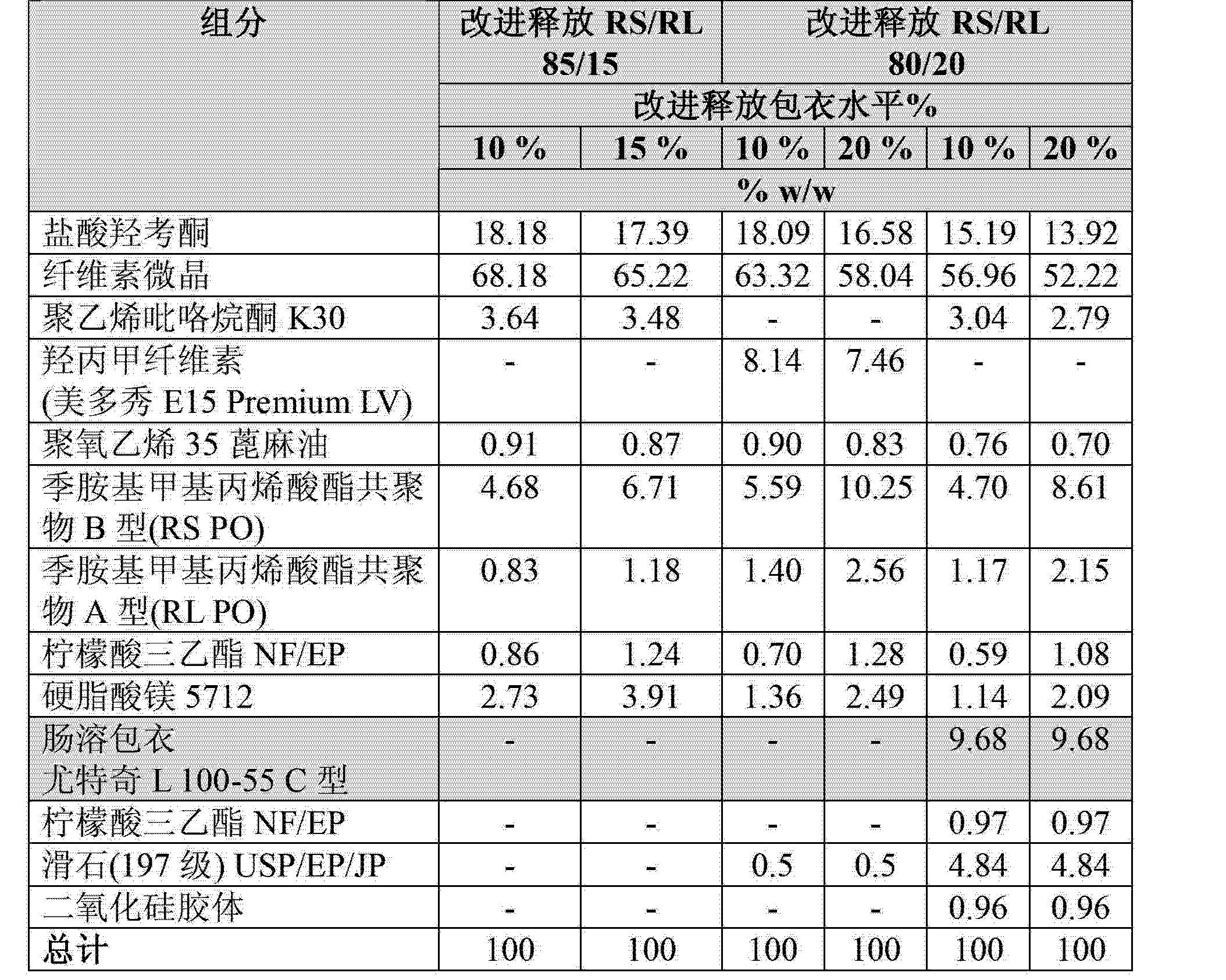 Figure CN103476403AD00361