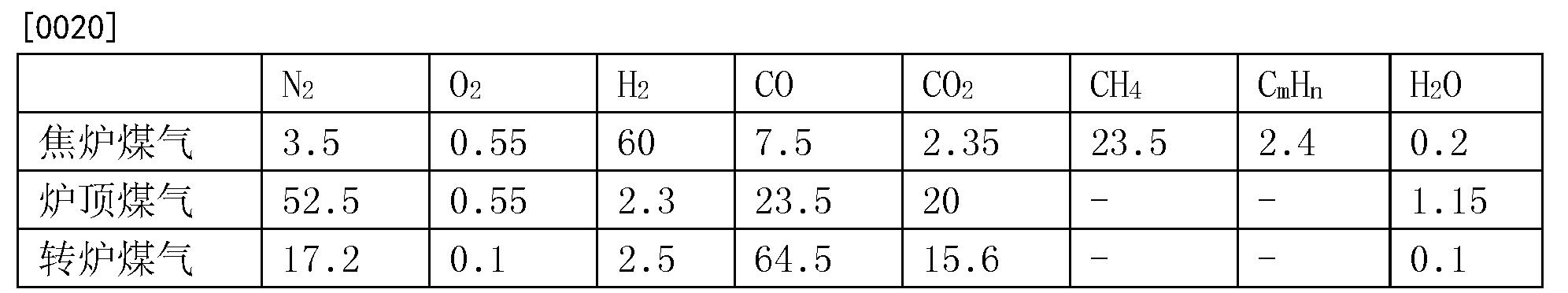 Figure CN104981659BD00051