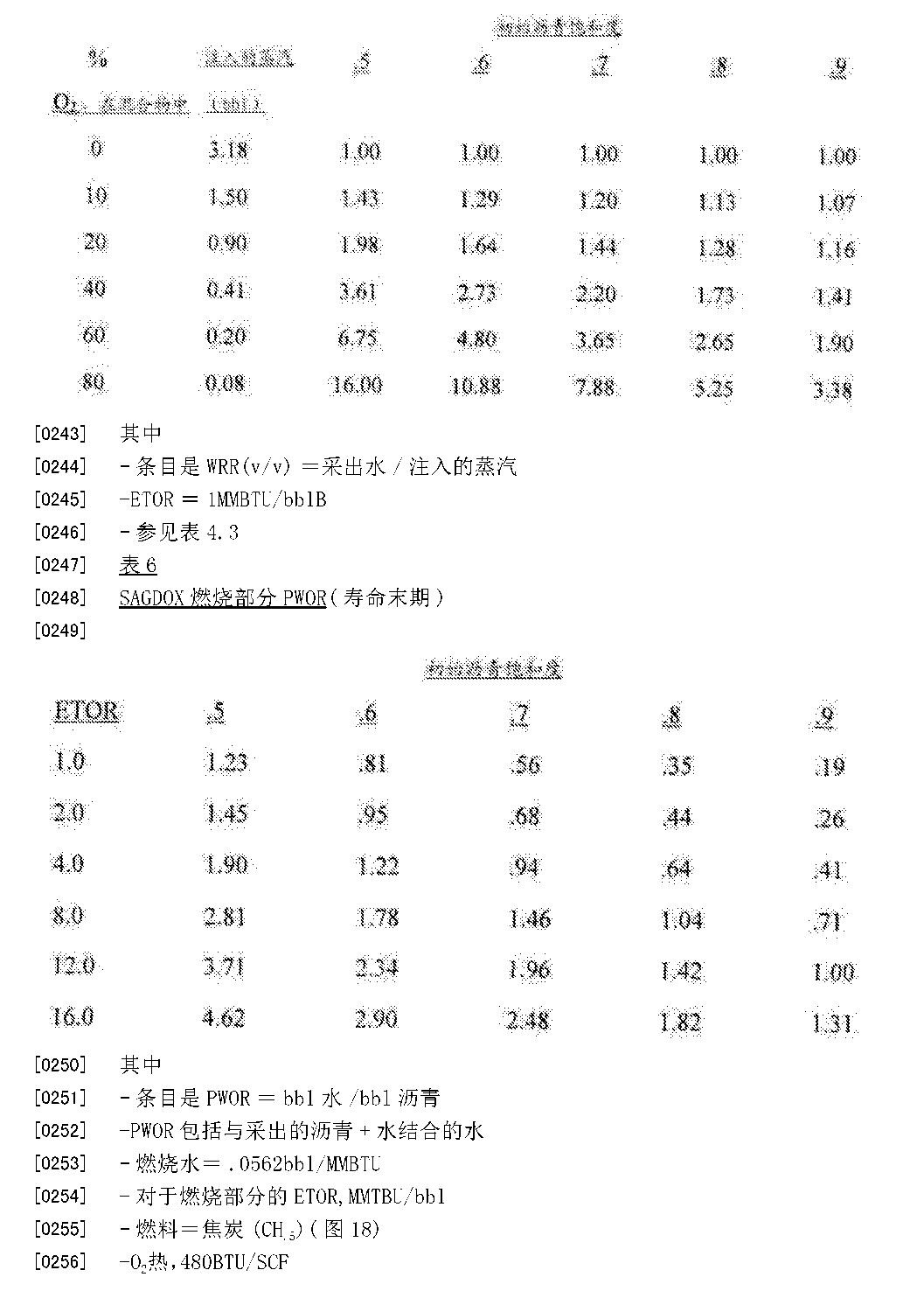 Figure CN105008660AD00191