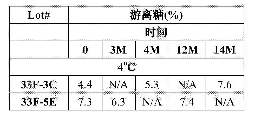 Figure CN106102770AD00992