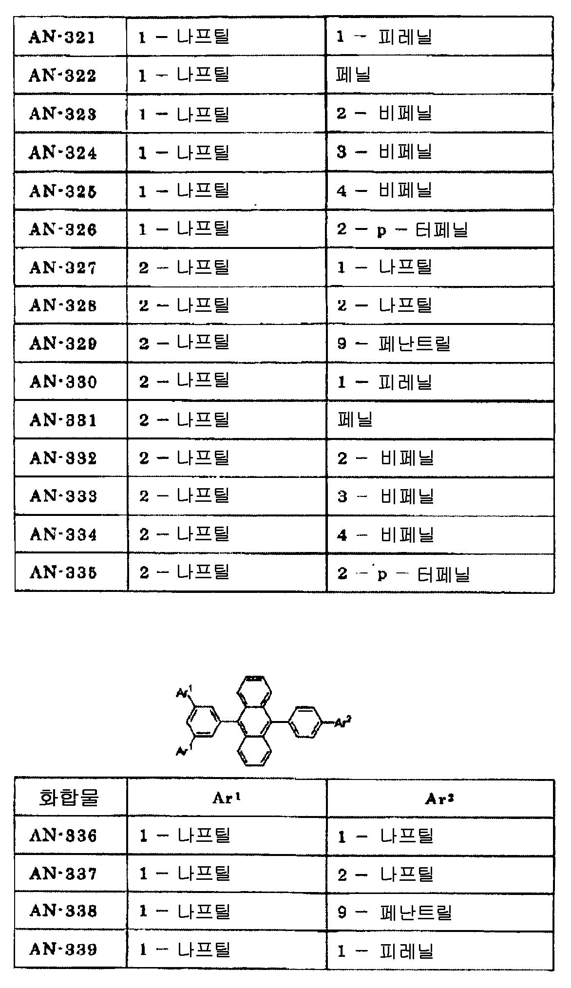Figure 112009058821366-PCT00029