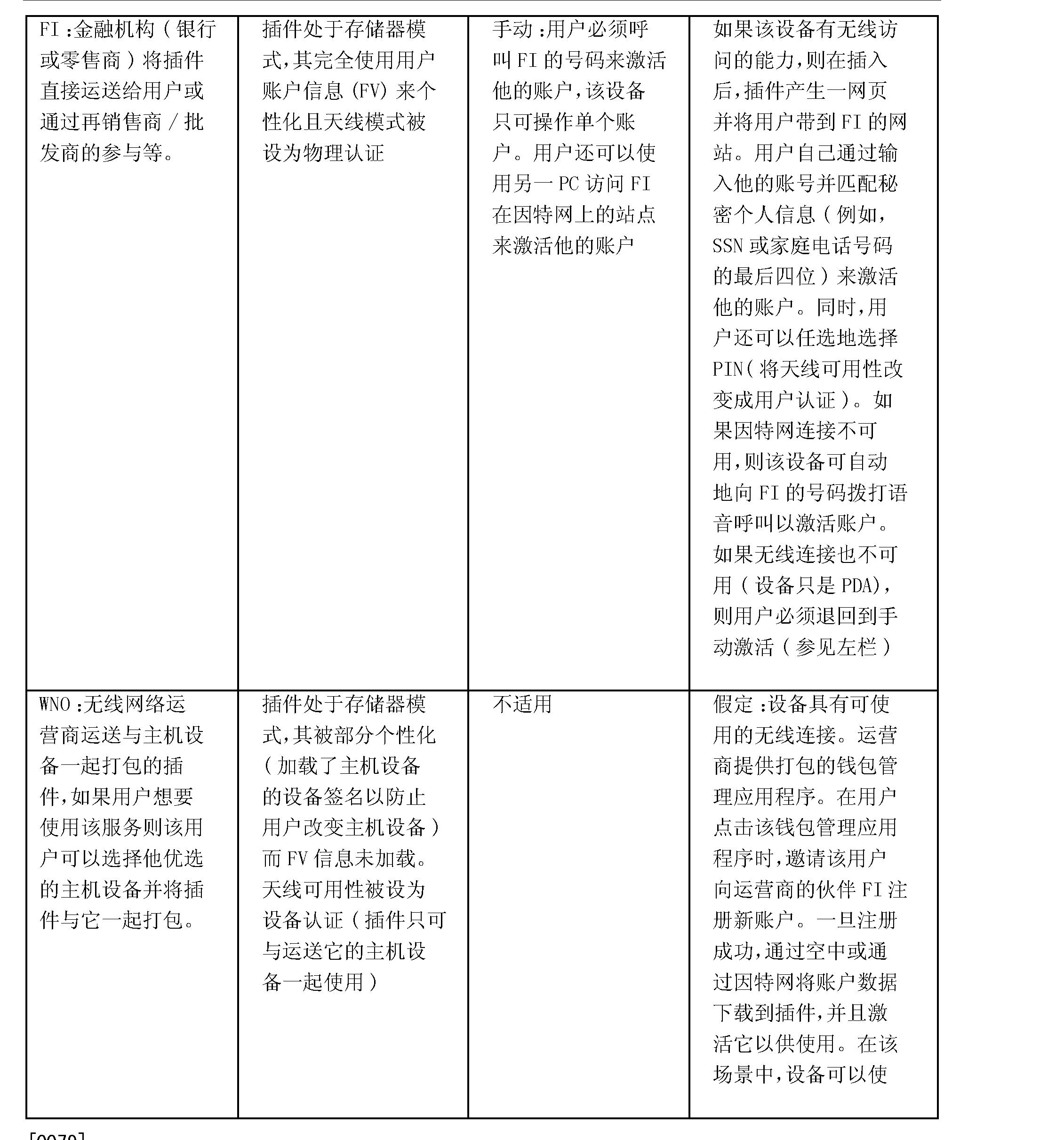 Figure CN101809633BD00211