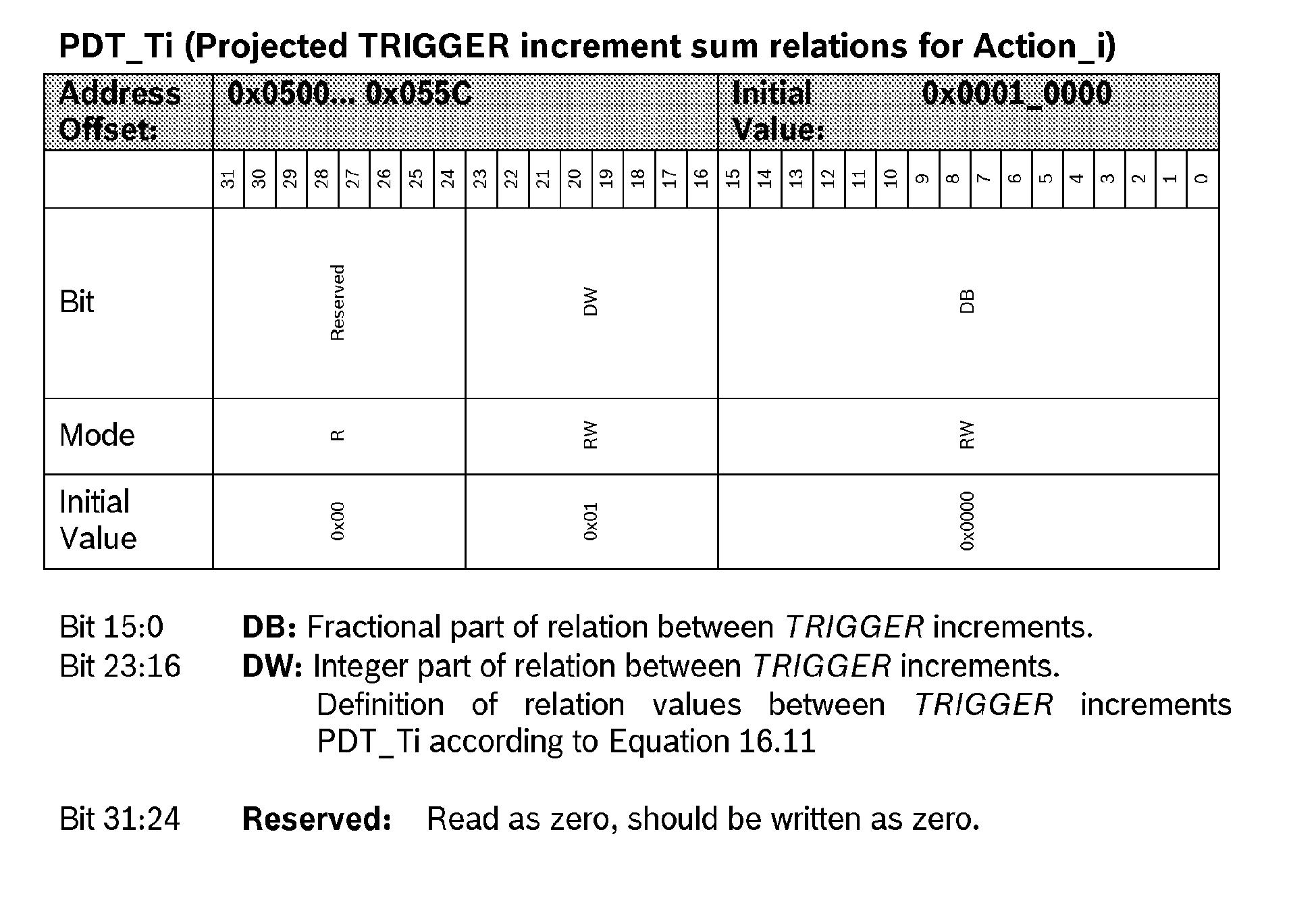 Figure imgb0412