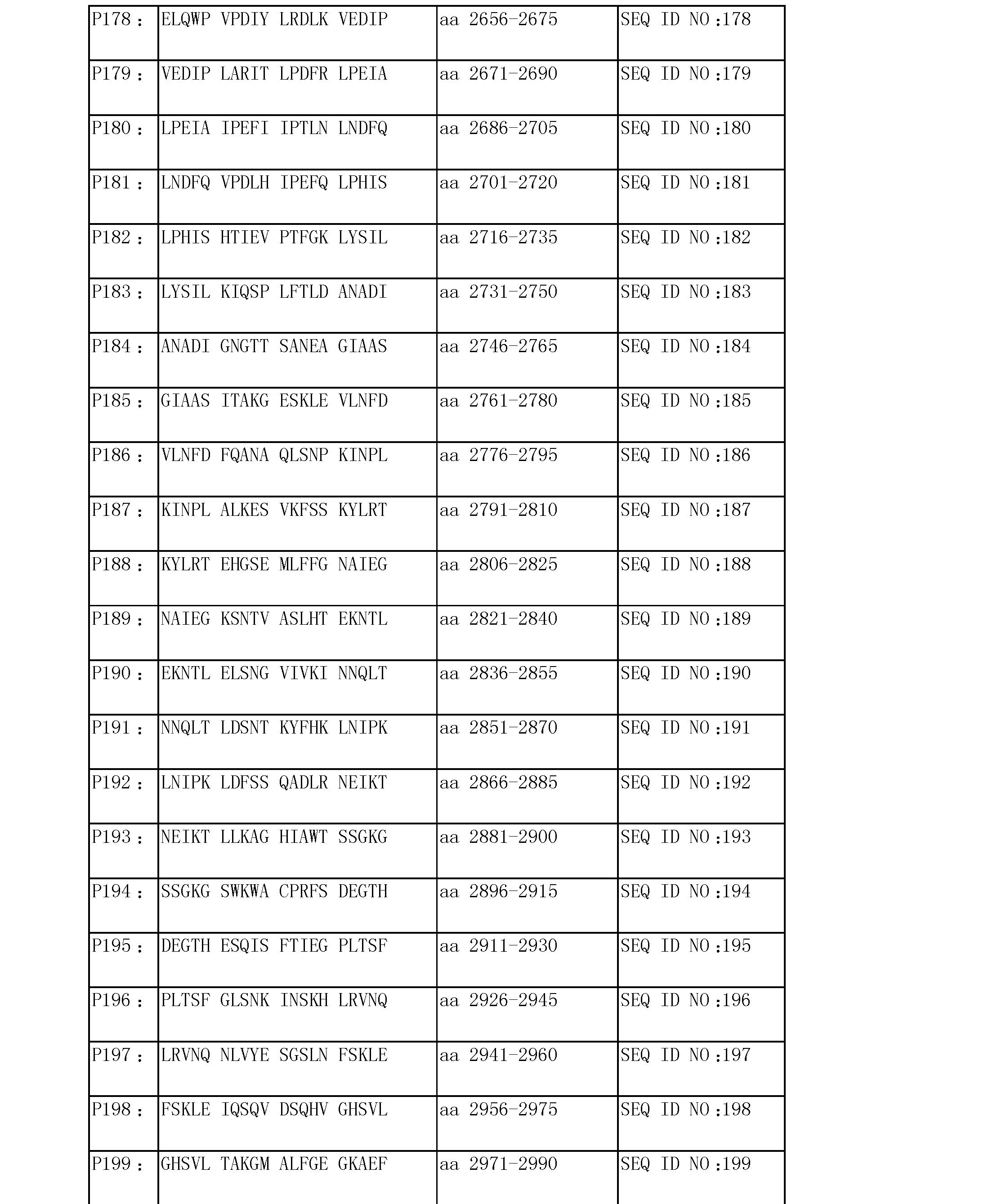 Figure CN103501806AD00281