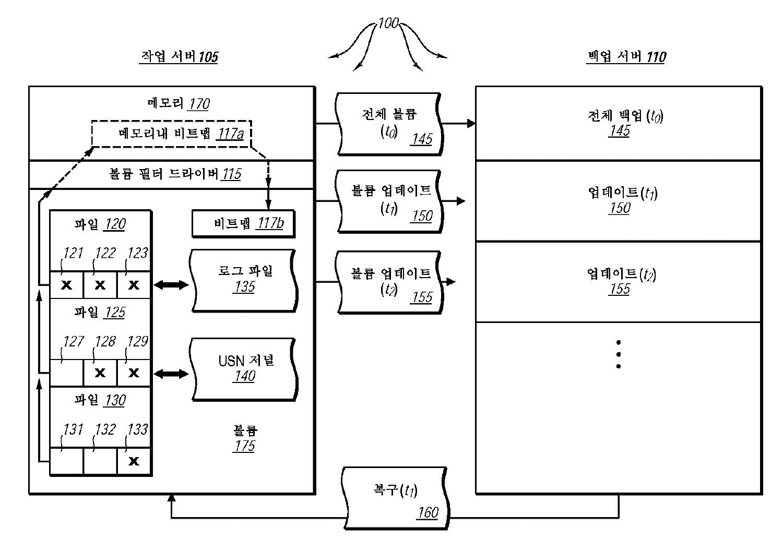 Figure R1020087028816