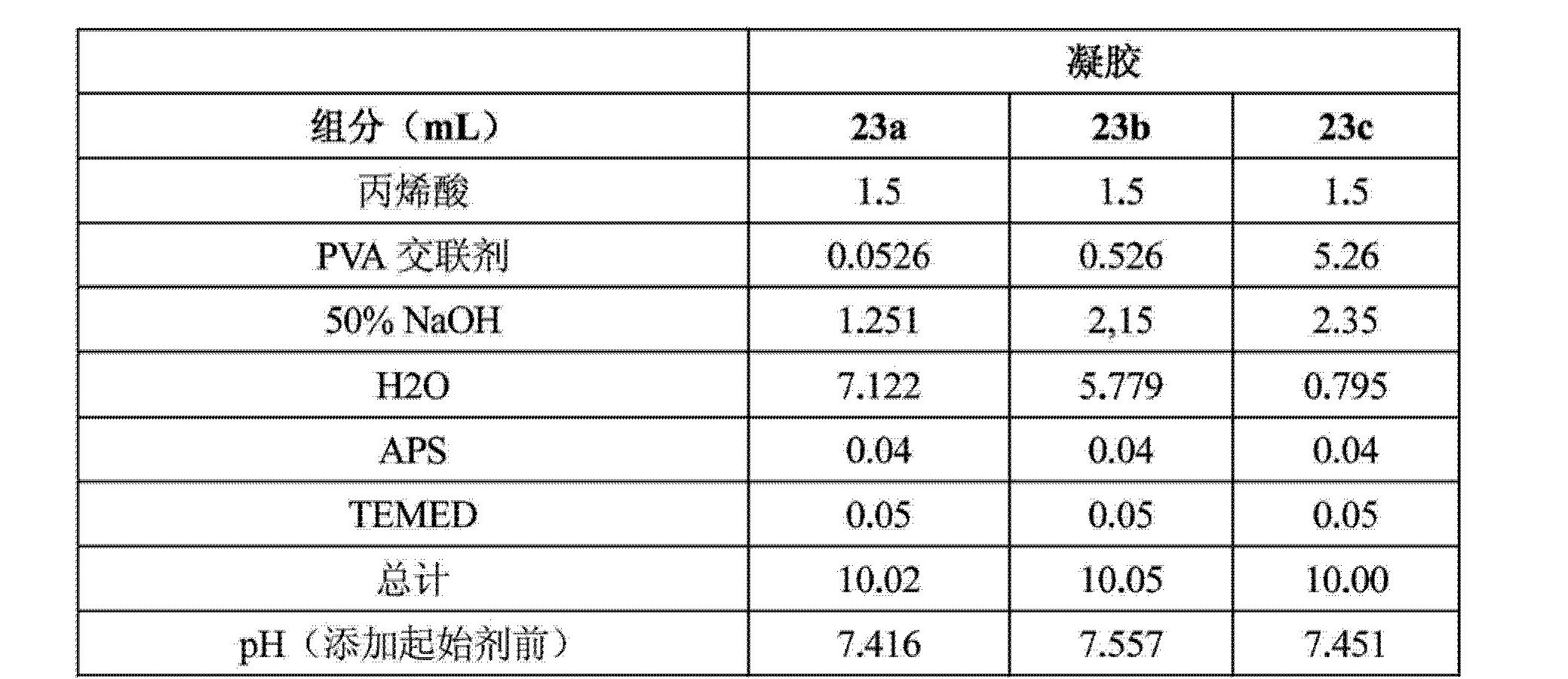 Figure CN103889472AD00361