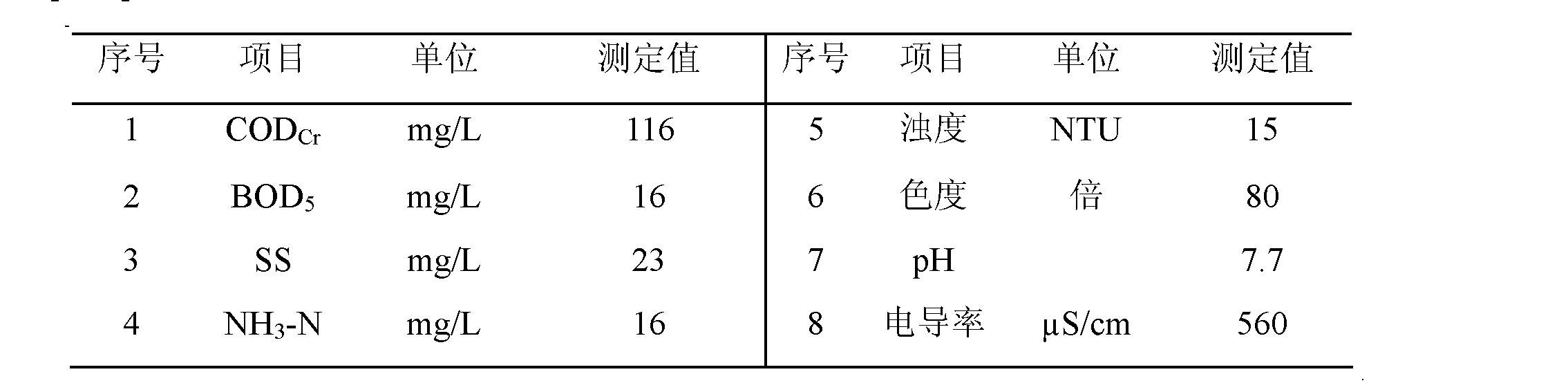 Figure CN102260013AD00102