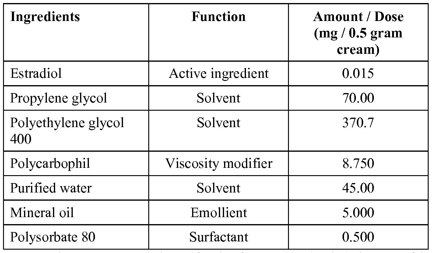 Estrace vaginal cream information