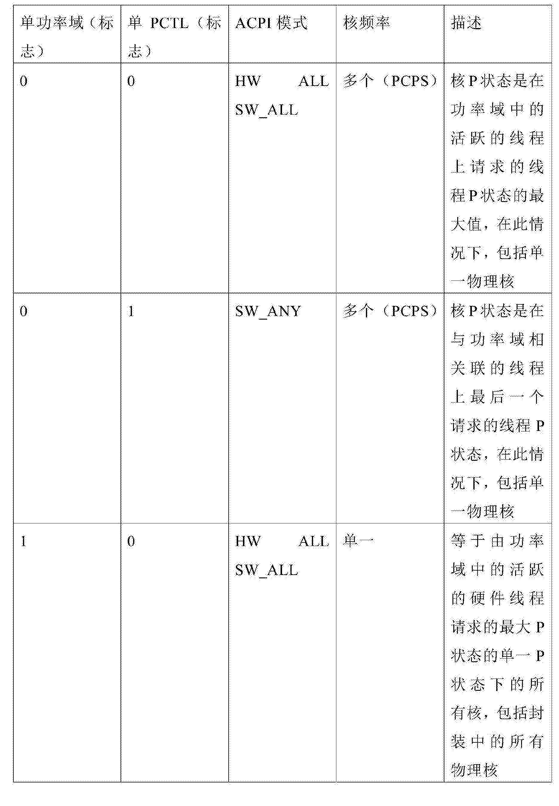 Figure CN104508594BD00101