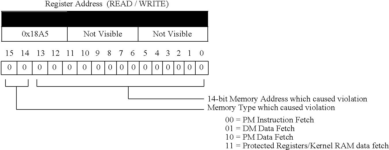 Figure US06704871-20040309-C00028