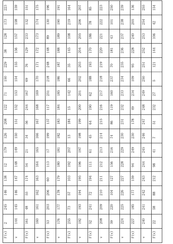 Figure CN1852089BD00201