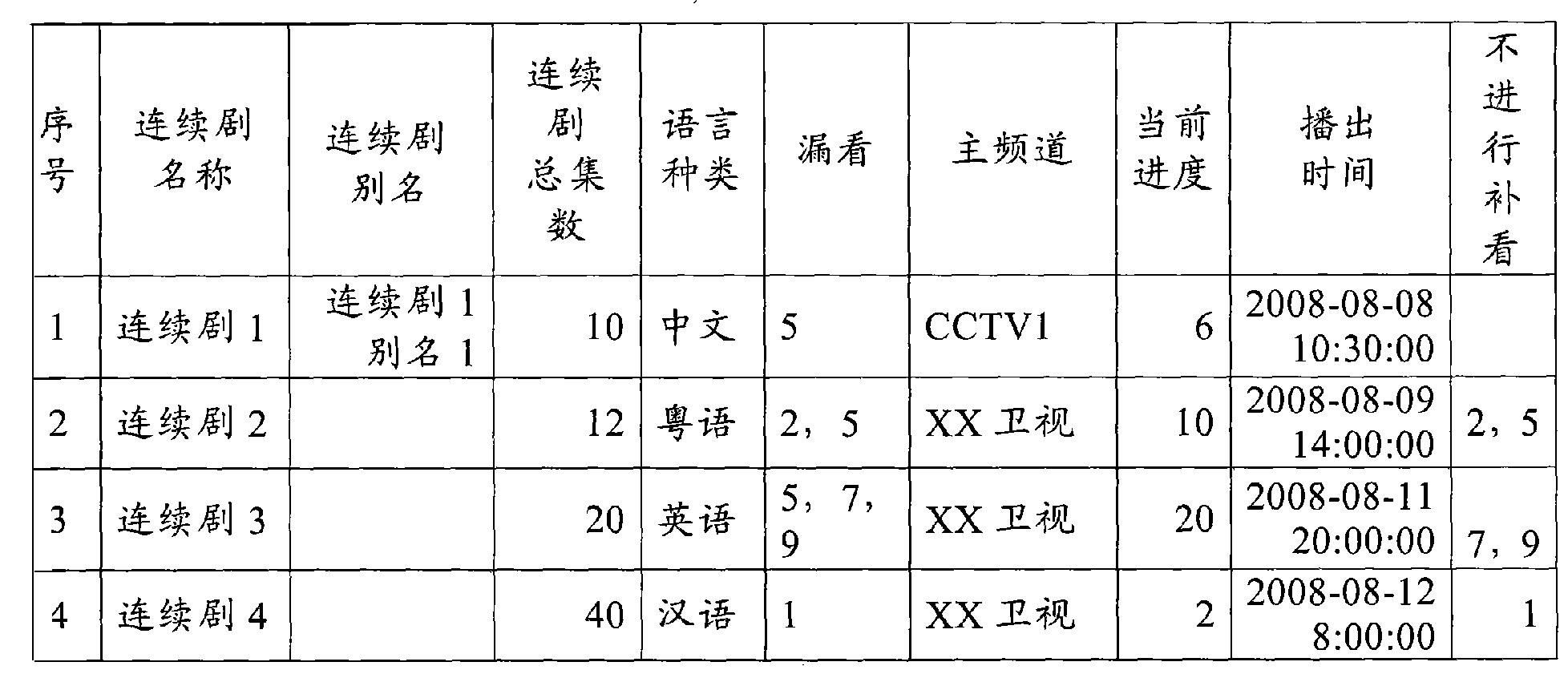 Figure CN101656850BD00061