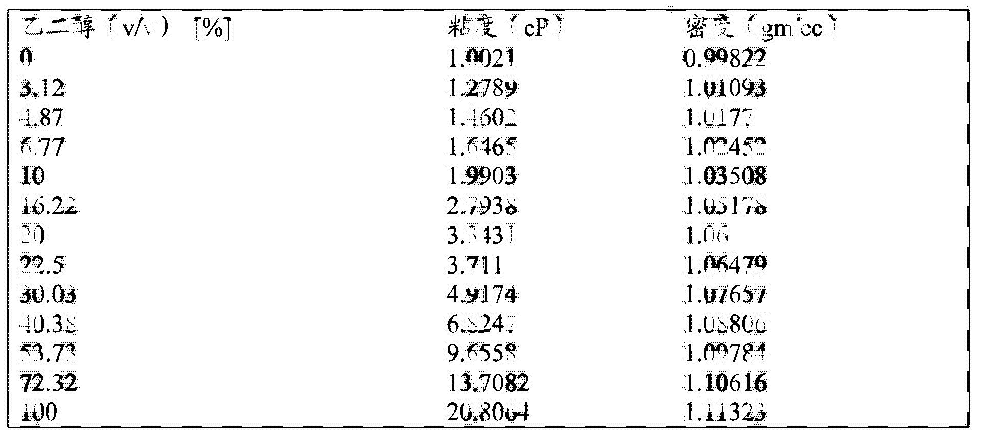 Figure CN104303052AD00261