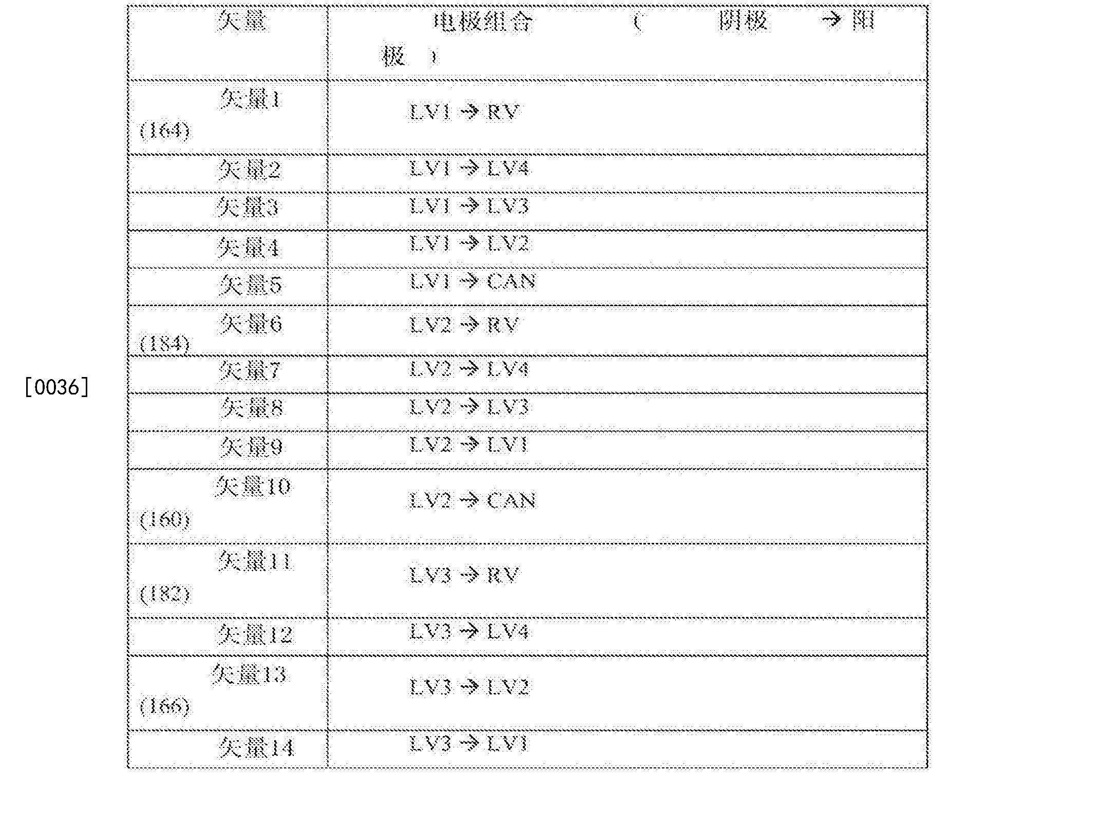 Figure CN105848711AD00091