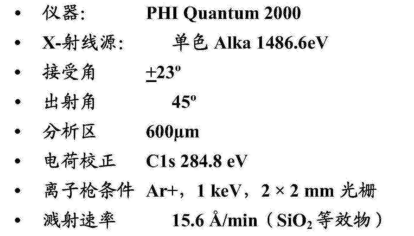 Figure CN108883172AD00411