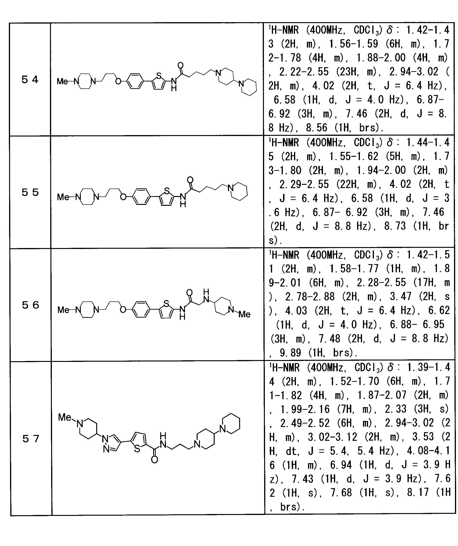 Figure JPOXMLDOC01-appb-T000155