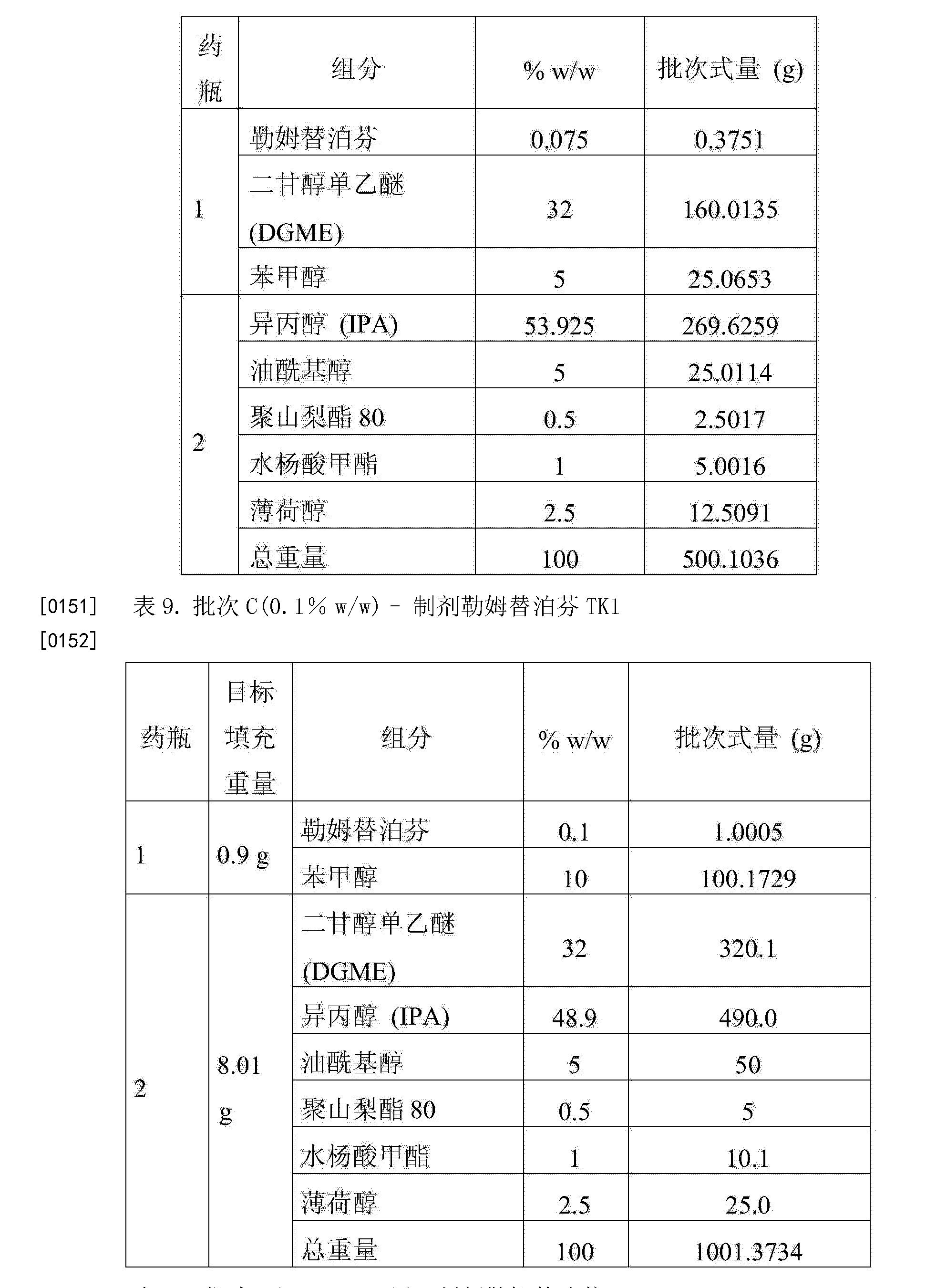 Figure CN104703624AD00281