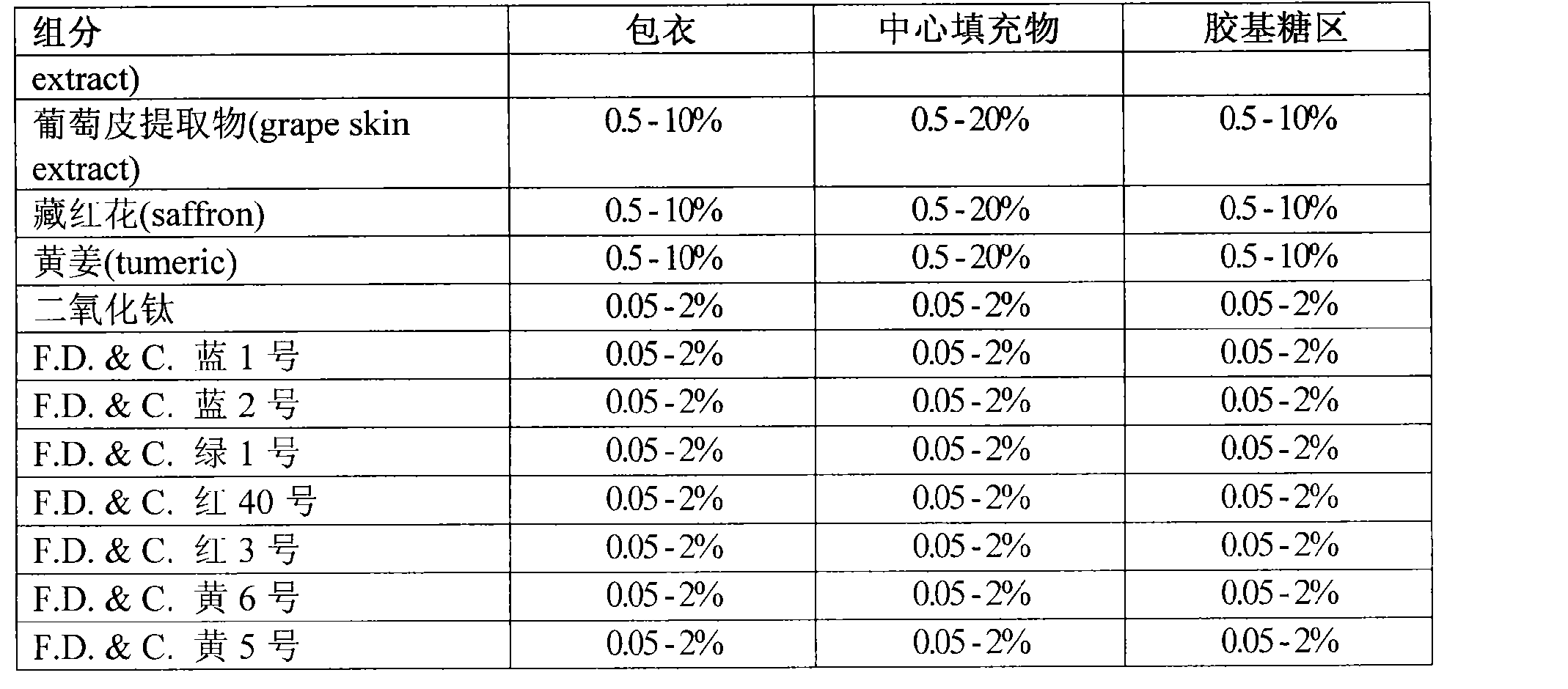 Figure CN101179944BD00601