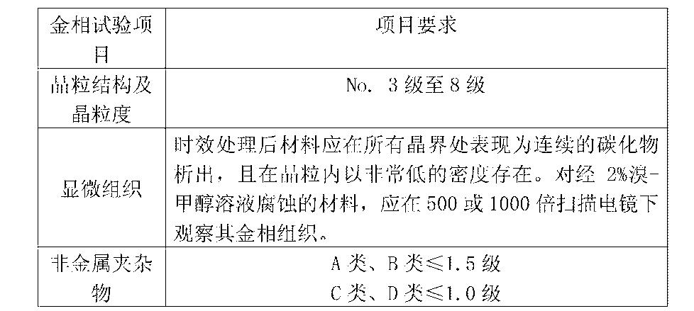 Figure CN103659169BD00152