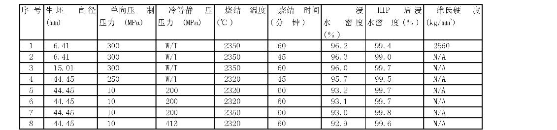 Figure CN1829668BD00091