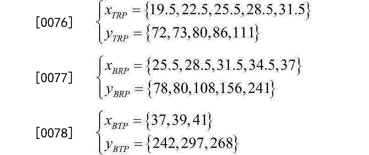 Figure CN105093928BD00082