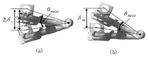 KR101101409B1 - Method for calculation single side spring stiffness