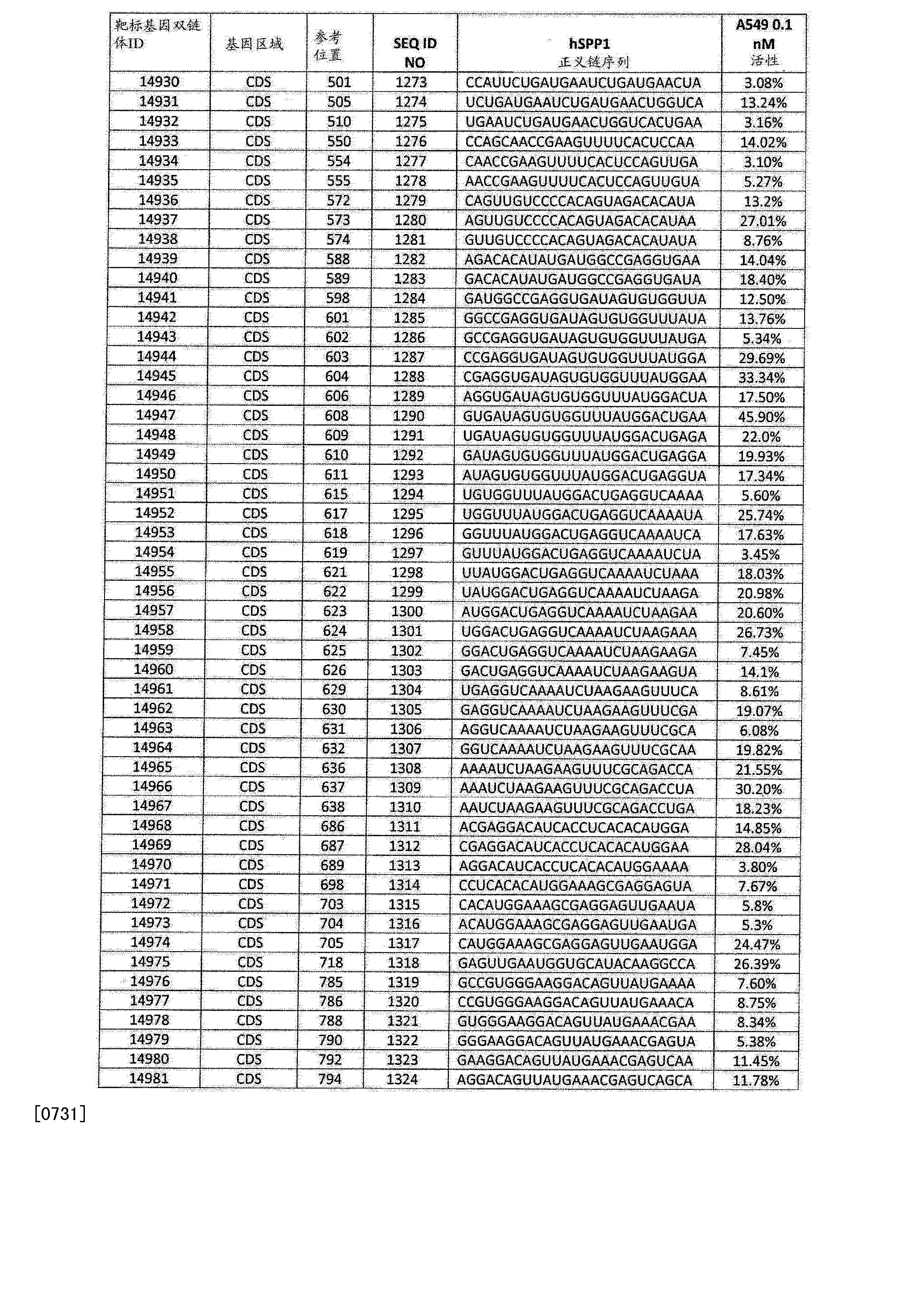 Figure CN103108642BD01351