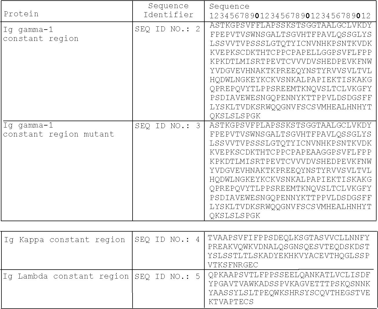 Figure US08383778-20130226-C00001