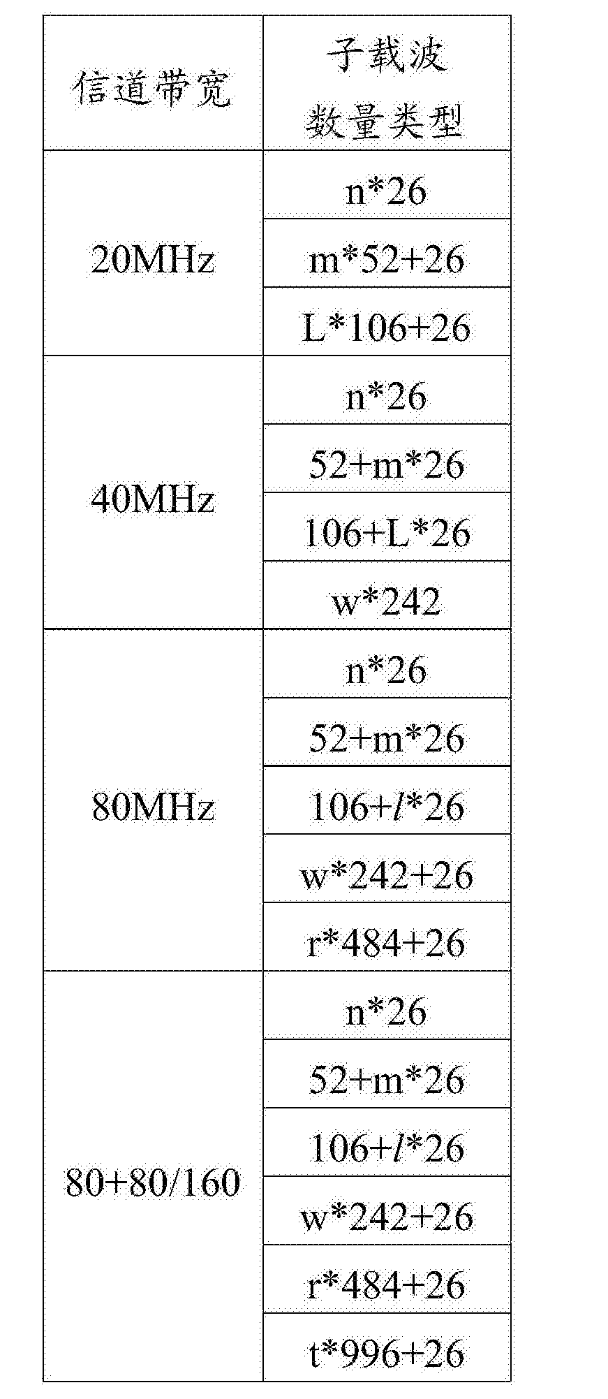 Figure CN105119851AD00081