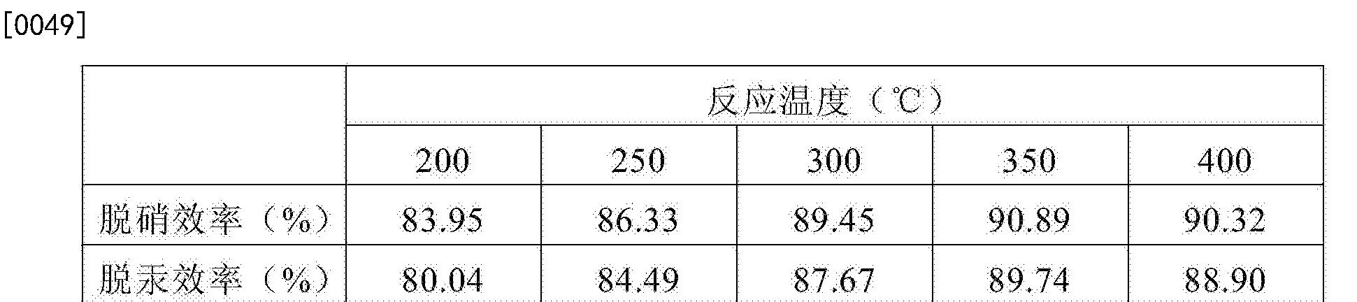 Figure CN104888806BD00063