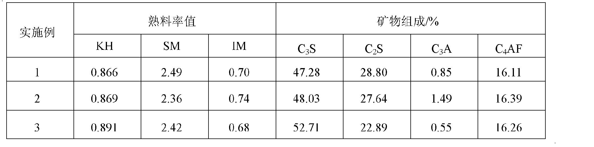 Figure CN102249568BD00082