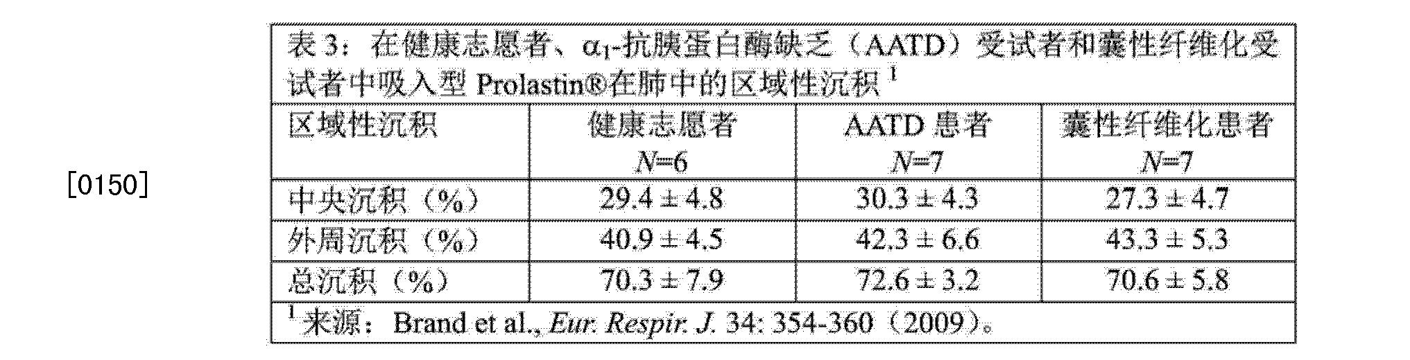 Figure CN103889436AD00251