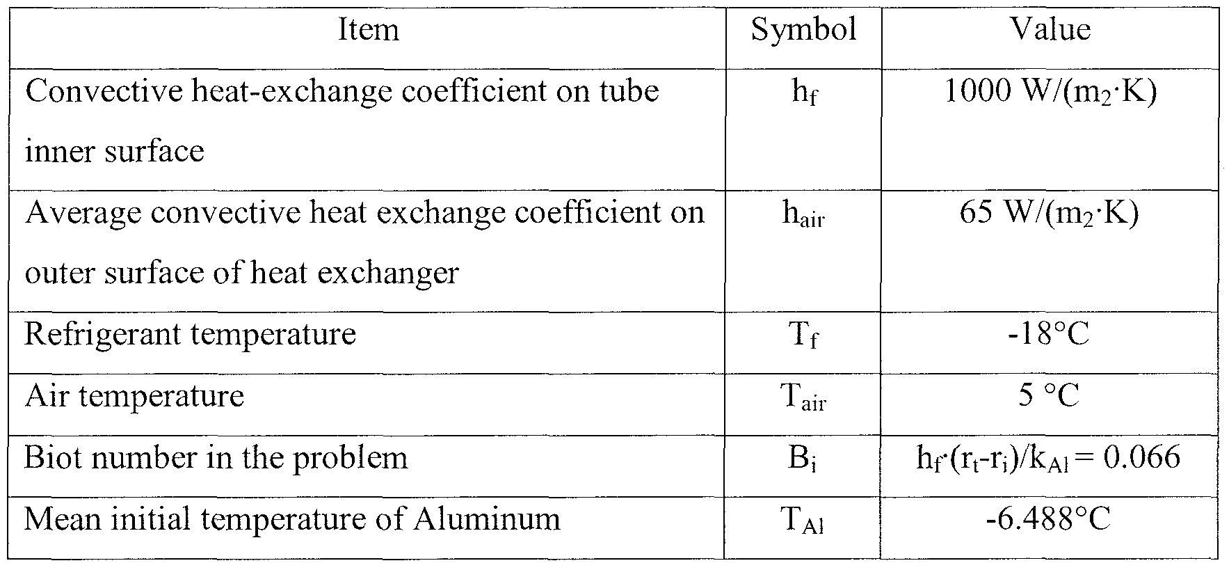 WO2009059076A2 - Pulse electrothermal and heat-storage ice