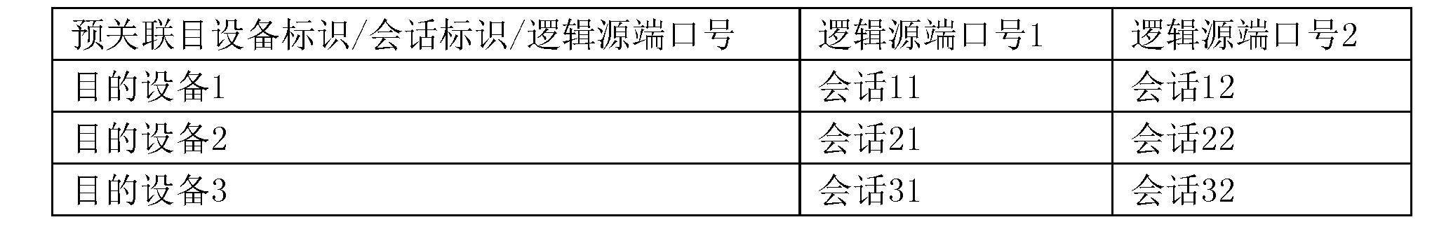 Figure CN106911533AD00081