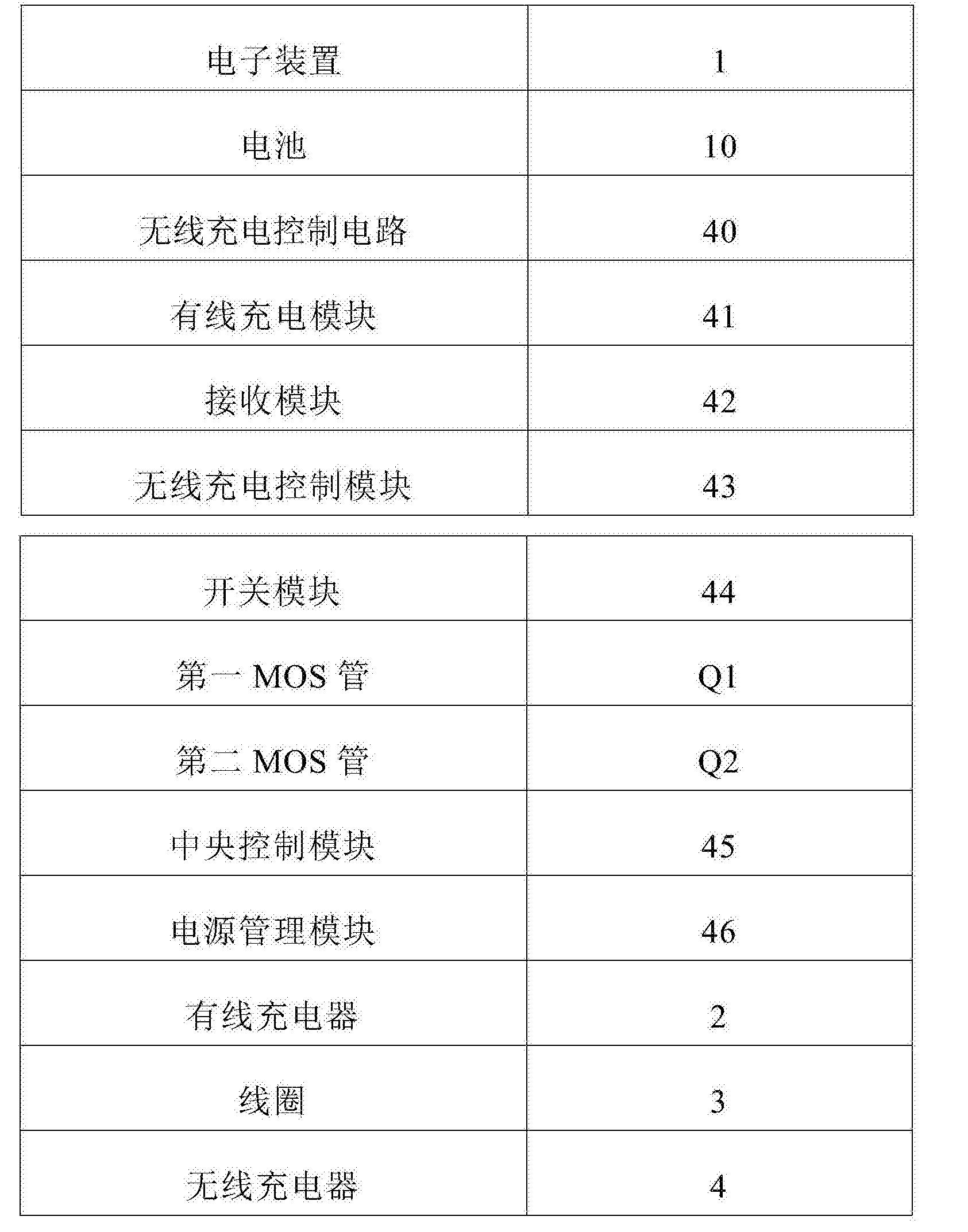 Figure CN106532989AD00071