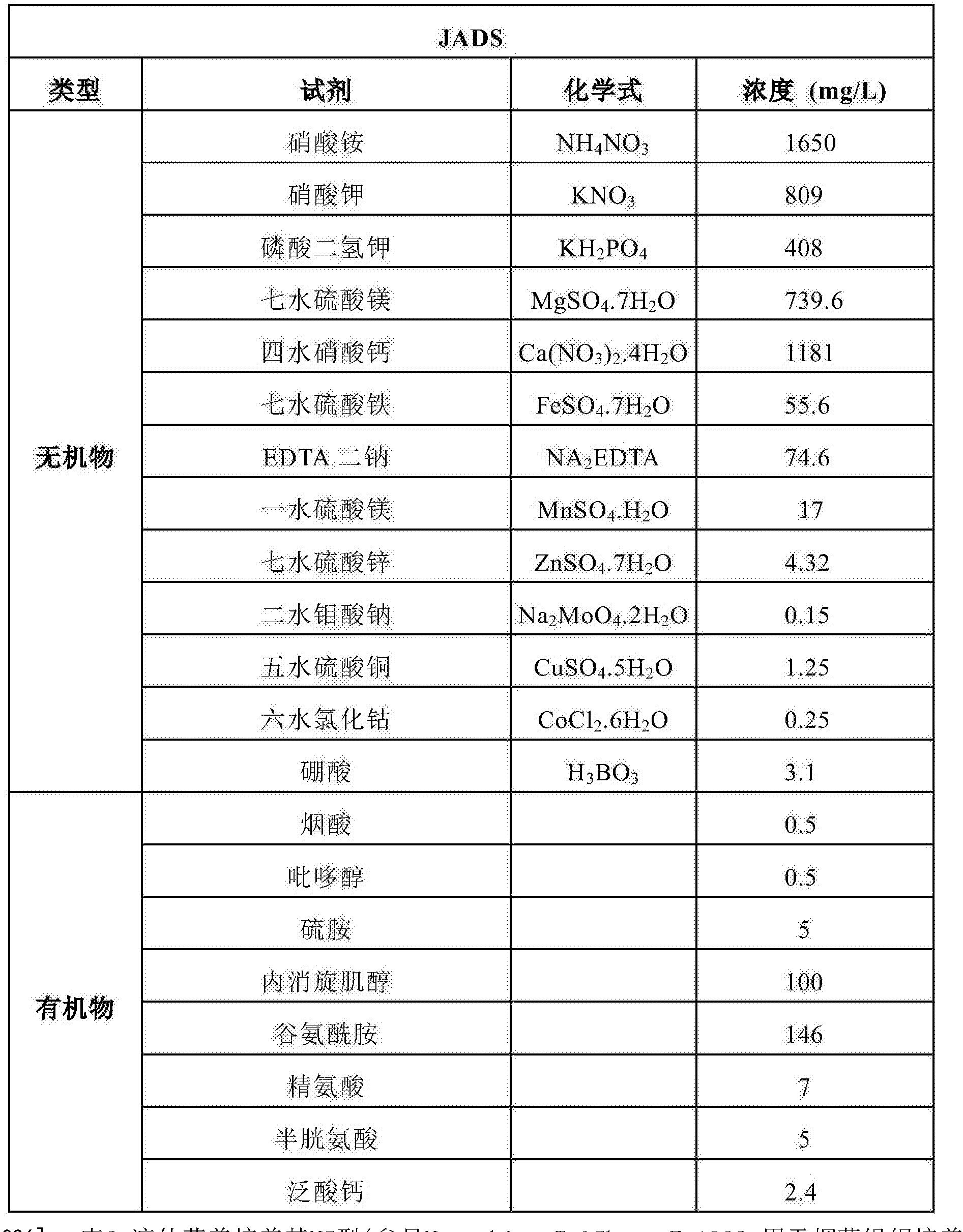 Figure CN105939598AD00071