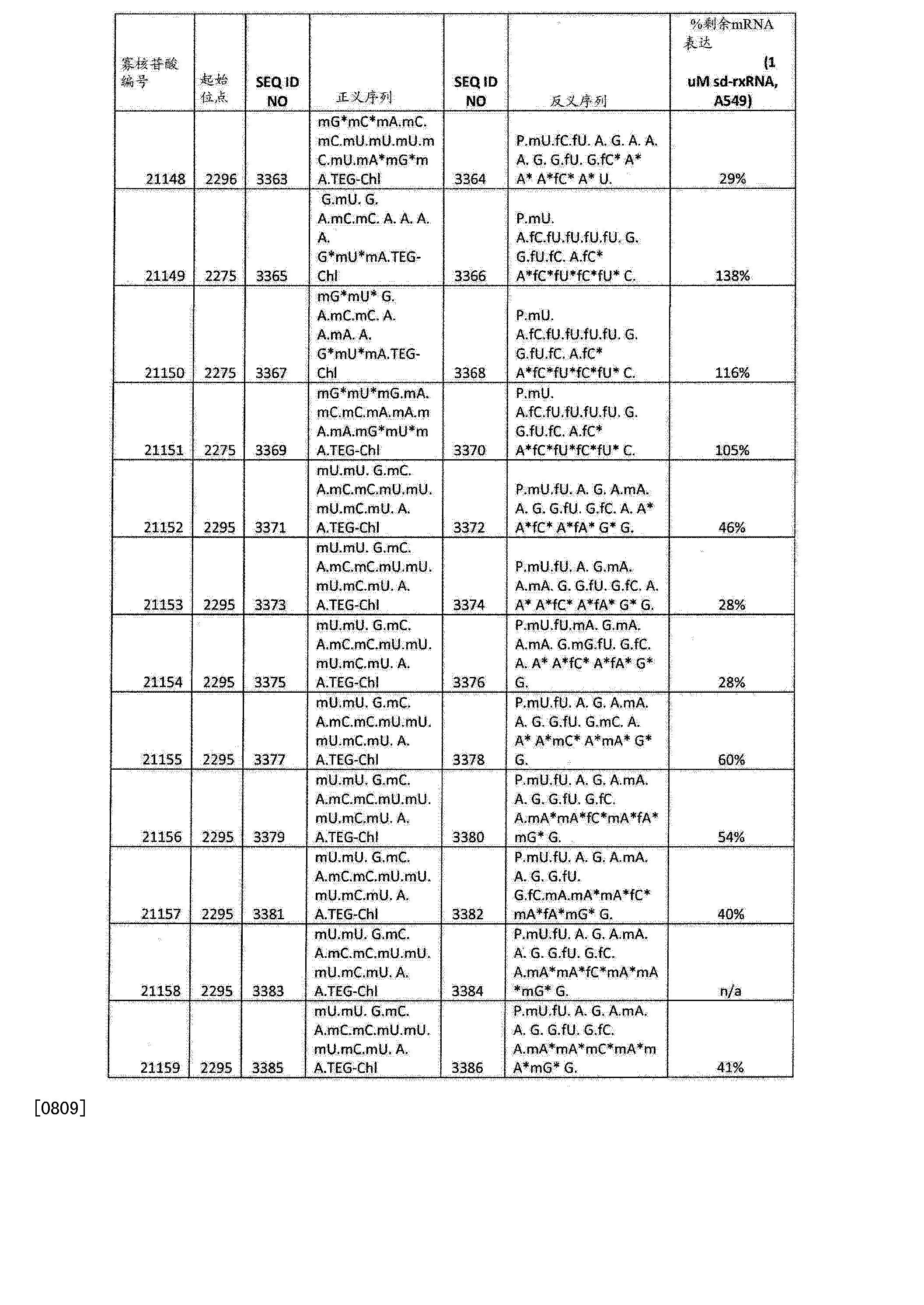 Figure CN103108642BD01931