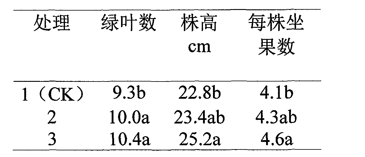 Figure CN103058772BD00111