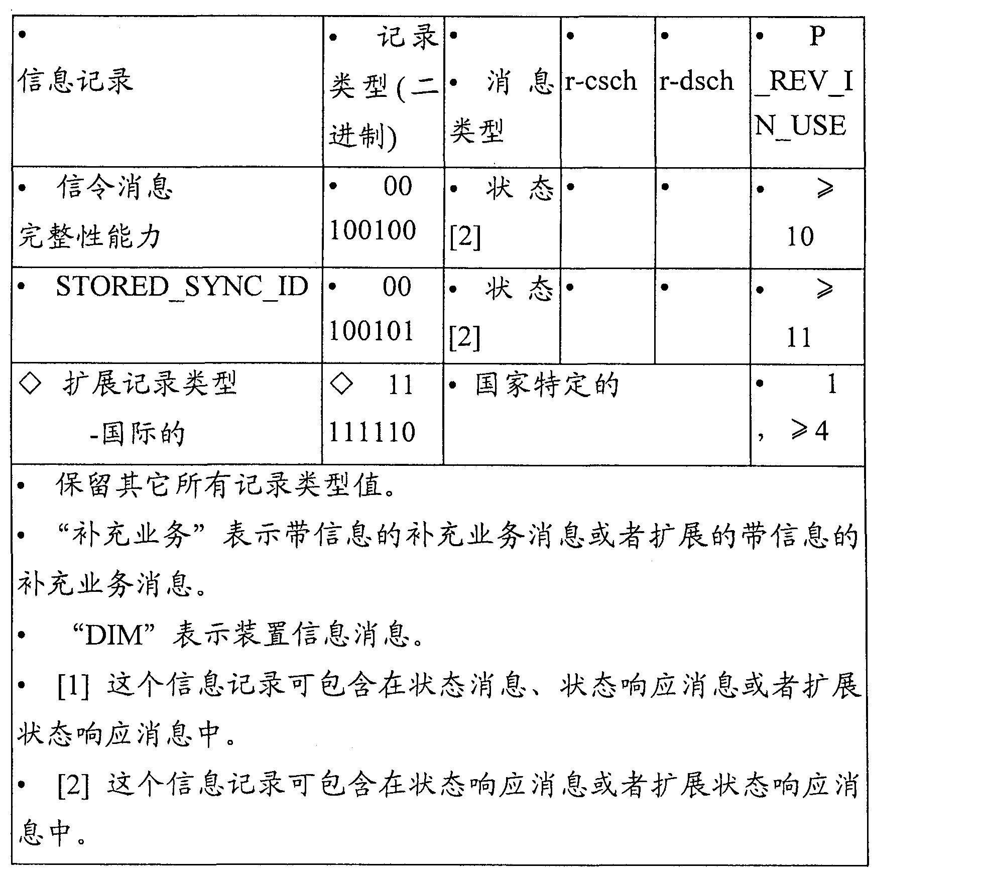 Figure CN1846410BD00121