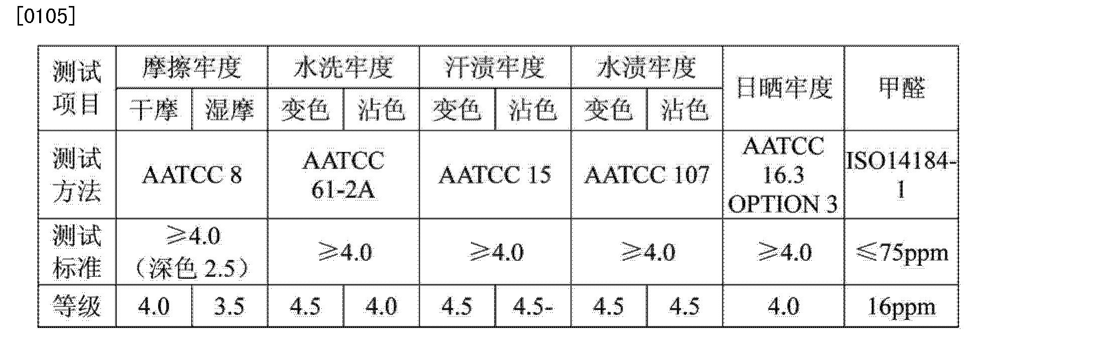 Figure CN103952915AD00102