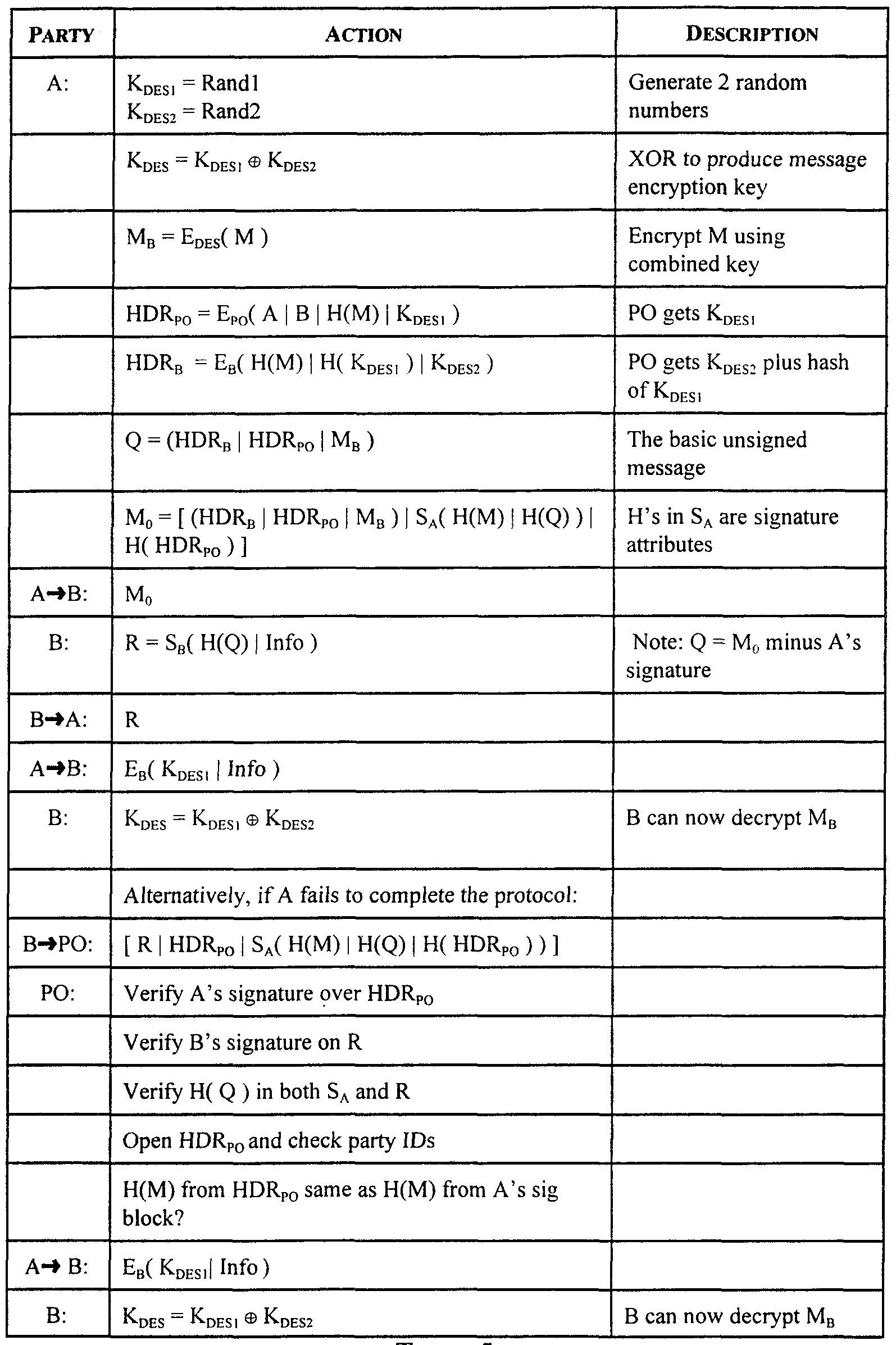 WO2000022787A2 - Method, system, and computer program