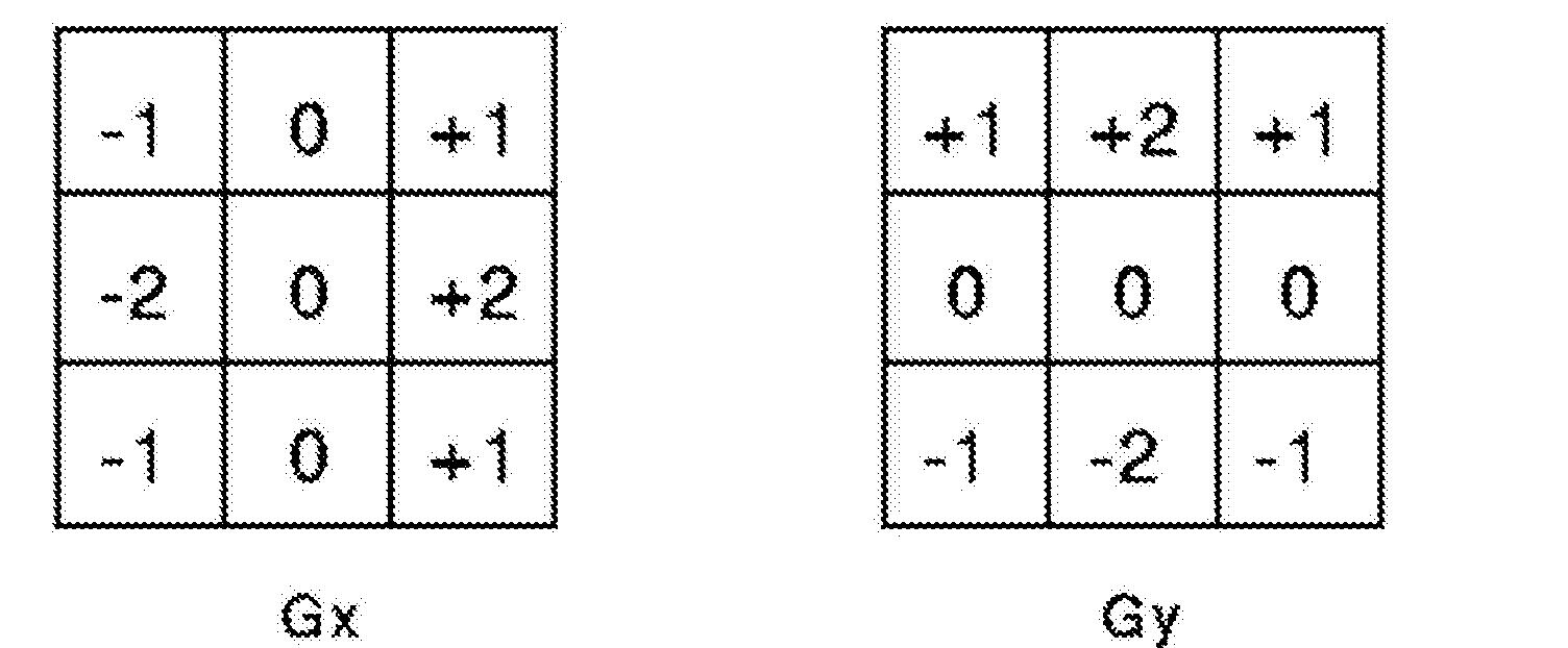 Figure CN108195529AD00101