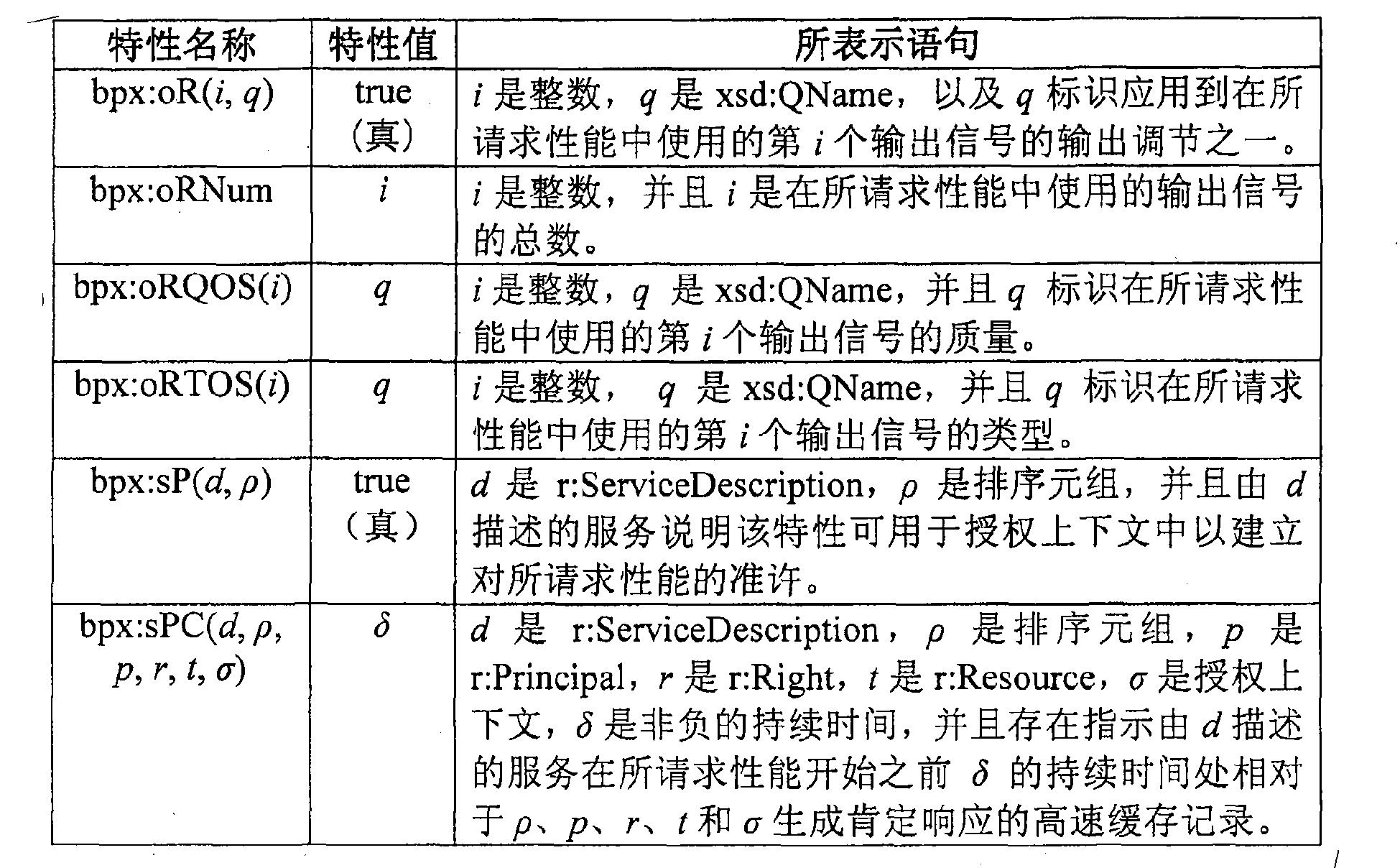 Figure CN101278510BD00531