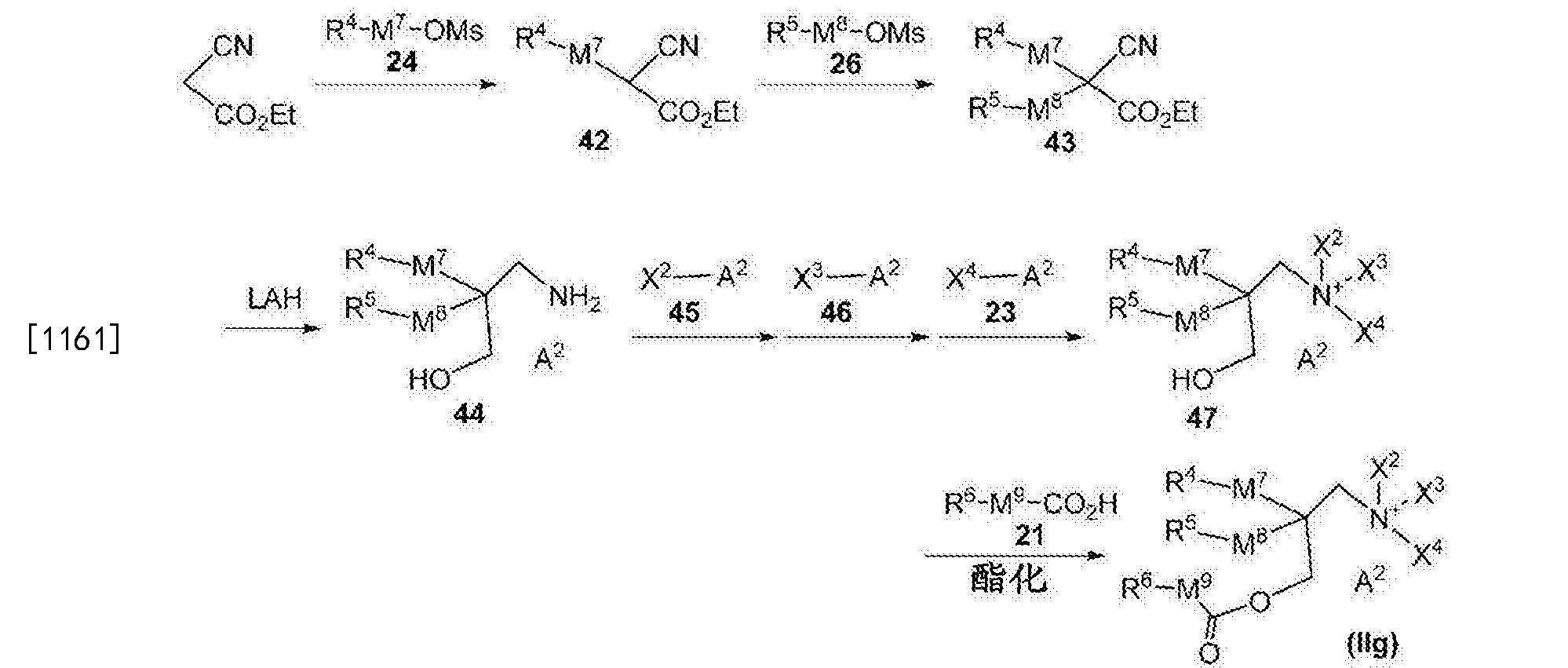 Figure CN107427531AD01392