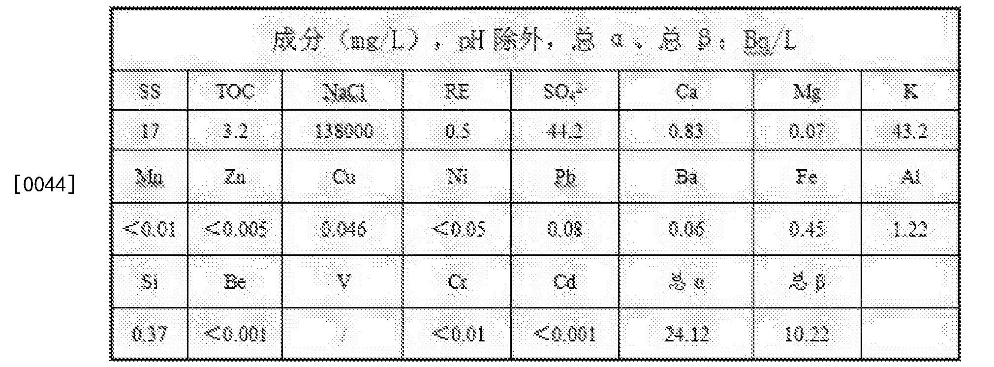 Figure CN104591459BD00052