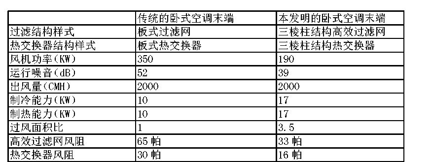 Figure CN103062882BD00142