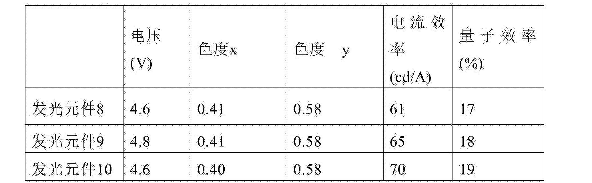 Figure CN106866430AD00591